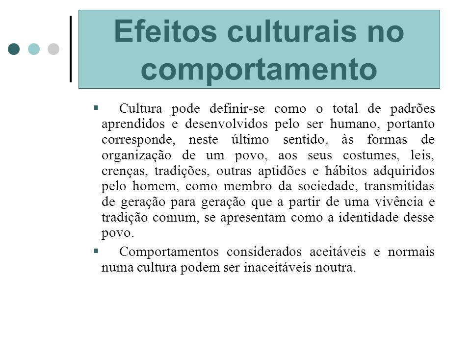 Efeitos culturais no comportamento Cultura pode definir-se como o total de padrões aprendidos e desenvolvidos pelo ser humano, portanto corresponde, n