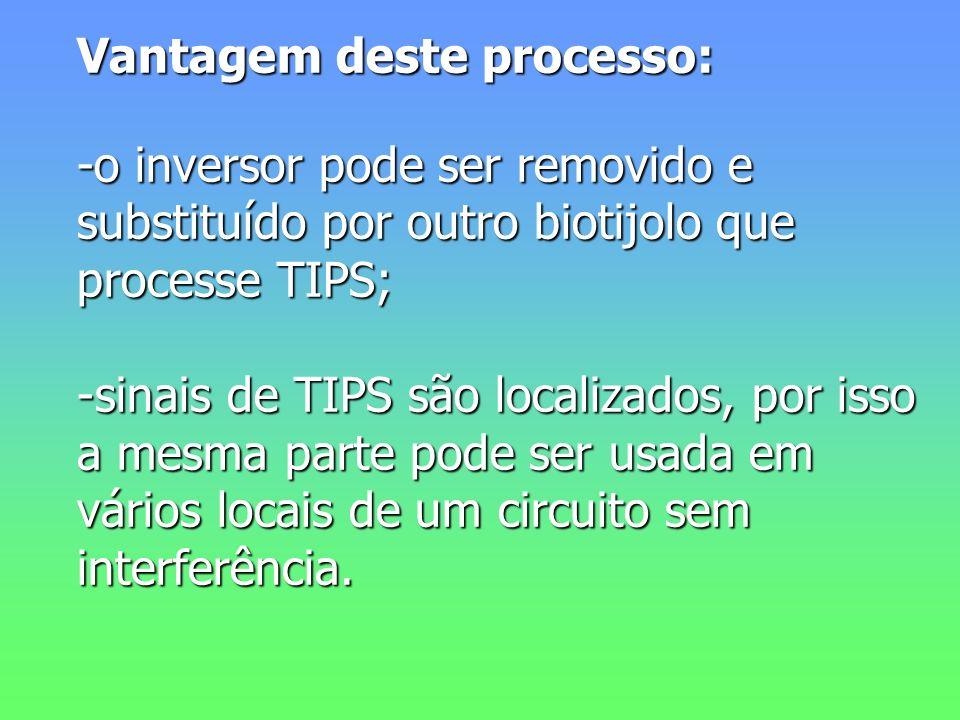 Vantagem deste processo: -o inversor pode ser removido e substituído por outro biotijolo que processe TIPS; -sinais de TIPS são localizados, por isso a mesma parte pode ser usada em vários locais de um circuito sem interferência.