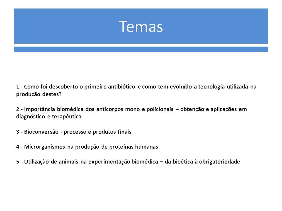 Temas 1 - Como foi descoberto o primeiro antibiótico e como tem evoluído a tecnologia utilizada na produção destes.