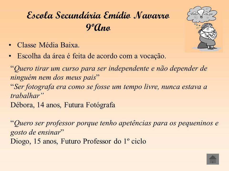 Escola Secundária Emídio Navarro 9ºAno Classe Média Baixa. Escolha da área é feita de acordo com a vocação. Quero tirar um curso para ser independente