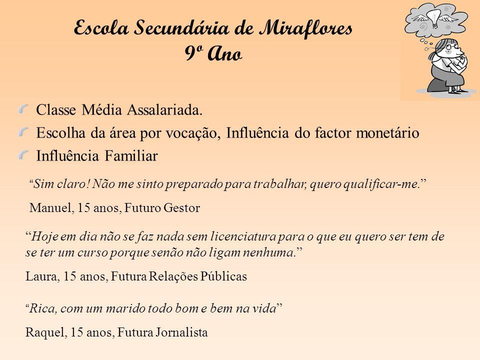 Escola Secundária de Miraflores 9º Ano Classe Média Assalariada. Escolha da área por vocação, Influência do factor monetário Influência Familiar Hoje