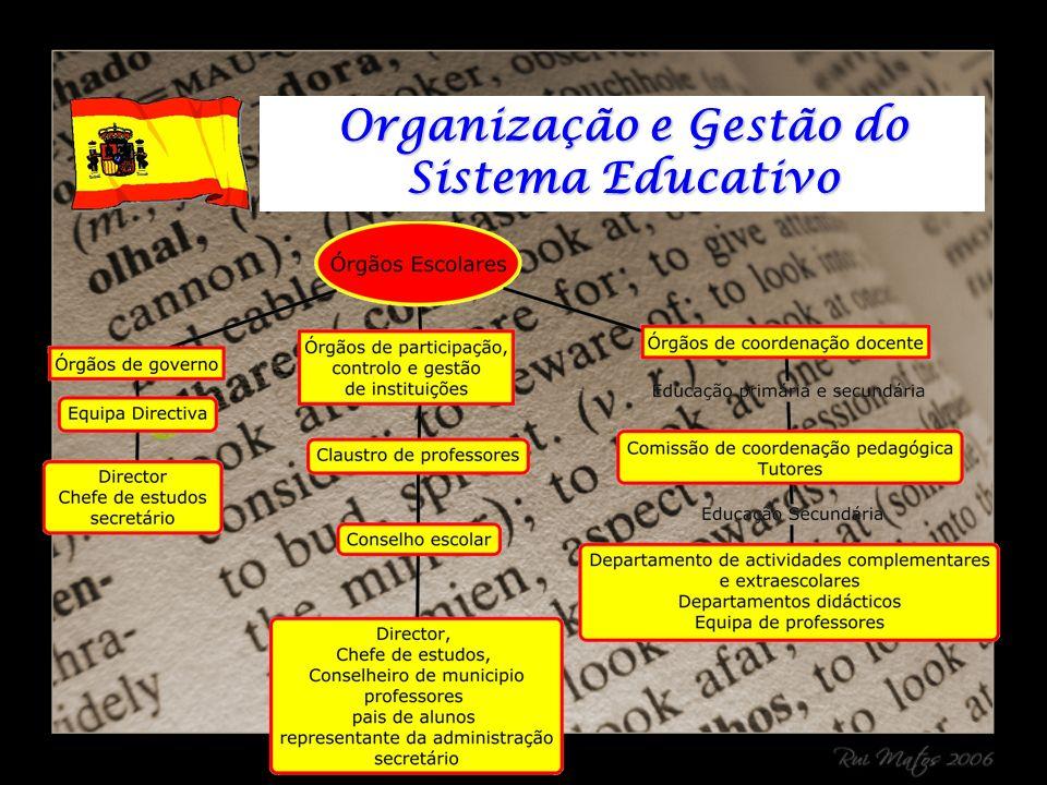 Organização e Gestão do Sistema Educativo