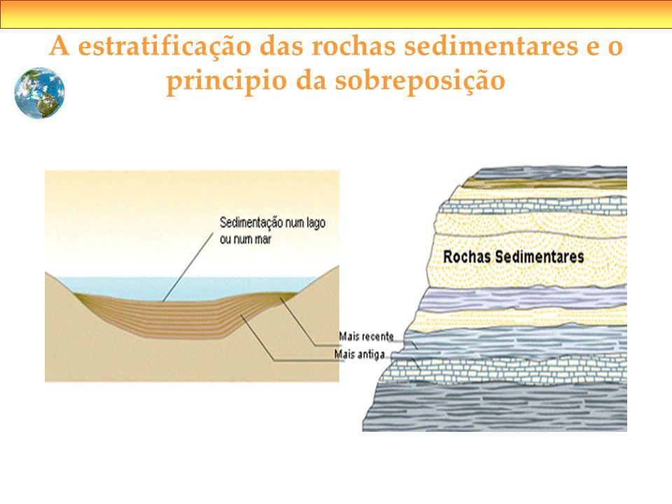A estratificação das rochas sedimentares e o principio da sobreposição