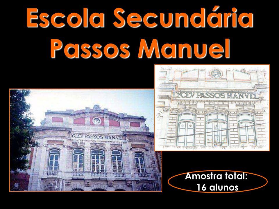 Escola Secundária Passos Manuel Amostra total: 16 alunos