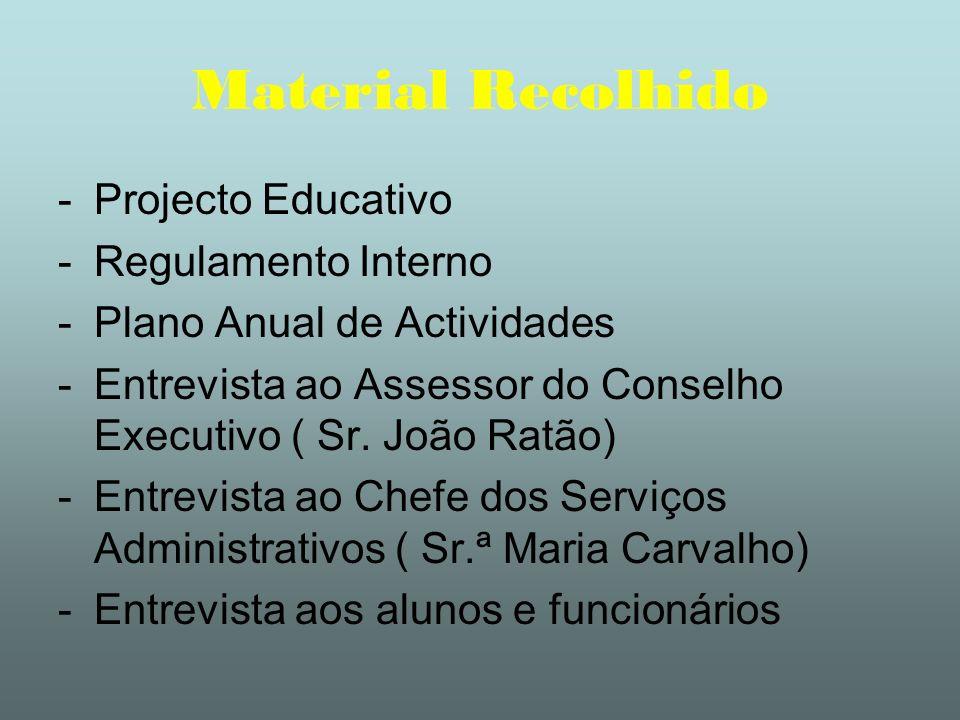 Material Recolhido -Projecto Educativo -Regulamento Interno -Plano Anual de Actividades -Entrevista ao Assessor do Conselho Executivo ( Sr. João Ratão