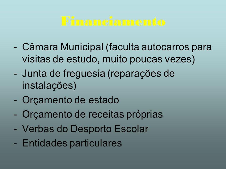 Financiamento -Câmara Municipal (faculta autocarros para visitas de estudo, muito poucas vezes) -Junta de freguesia (reparações de instalações) -Orçam