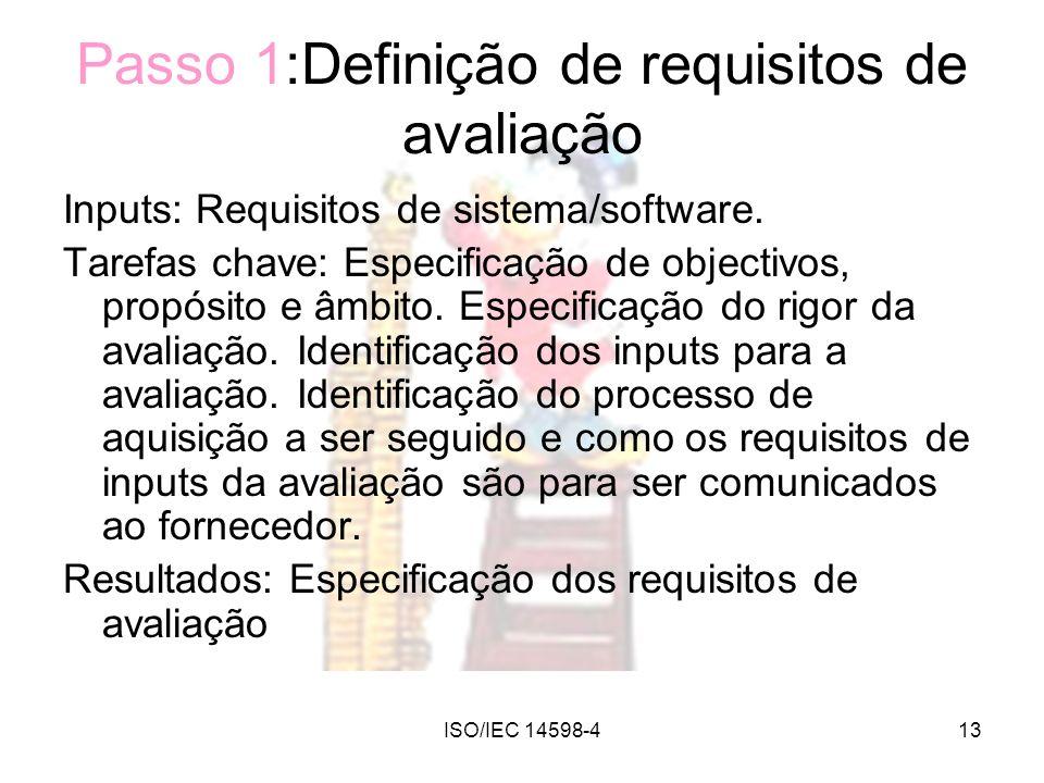 ISO/IEC 14598-413 Passo 1:Definição de requisitos de avaliação Inputs: Requisitos de sistema/software. Tarefas chave: Especificação de objectivos, pro