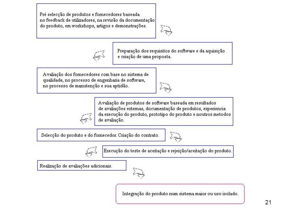 ISO/IEC 14598-421