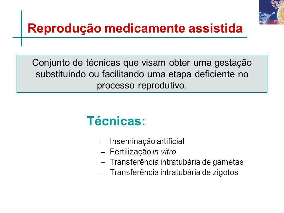 Reprodução medicamente assistida Técnicas: –Inseminação artificial –Fertilização in vitro –Transferência intratubária de gâmetas –Transferência intrat