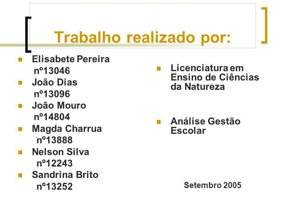 Trabalho realizado por: Elisabete Pereira nº13046 João Dias nº13096 João Mouro nº14804 Magda Charrua nº13888 Nelson Silva nº12243 Sandrina Brito nº132