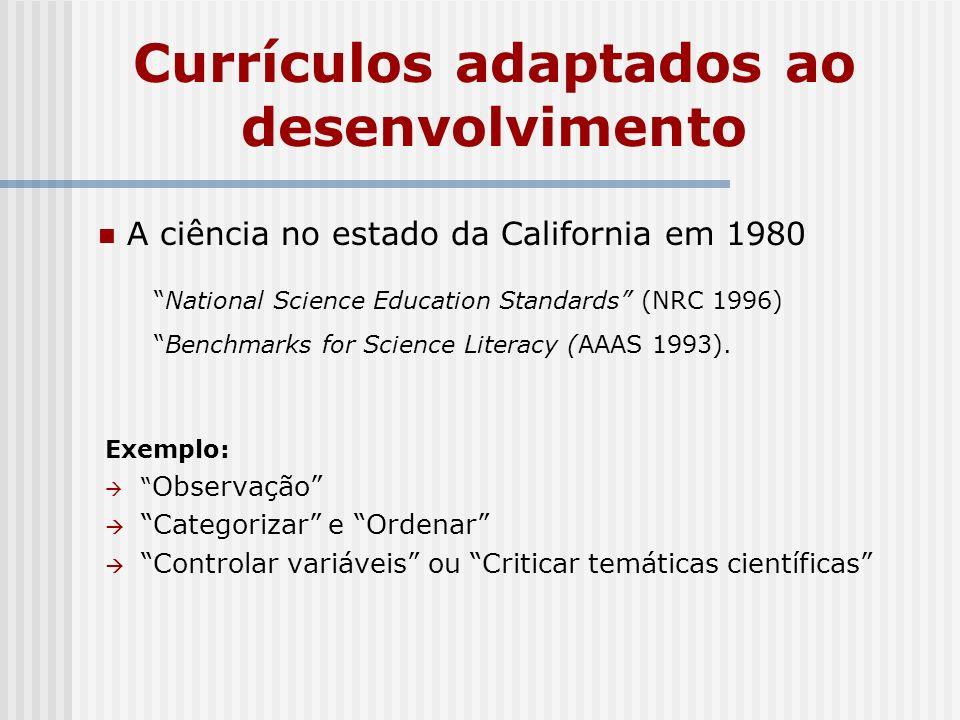 Currículos adaptados ao desenvolvimento Exemplo: Observação Categorizar e Ordenar Controlar variáveis ou Criticar temáticas científicas National Science Education Standards (NRC 1996) Benchmarks for Science Literacy (AAAS 1993).