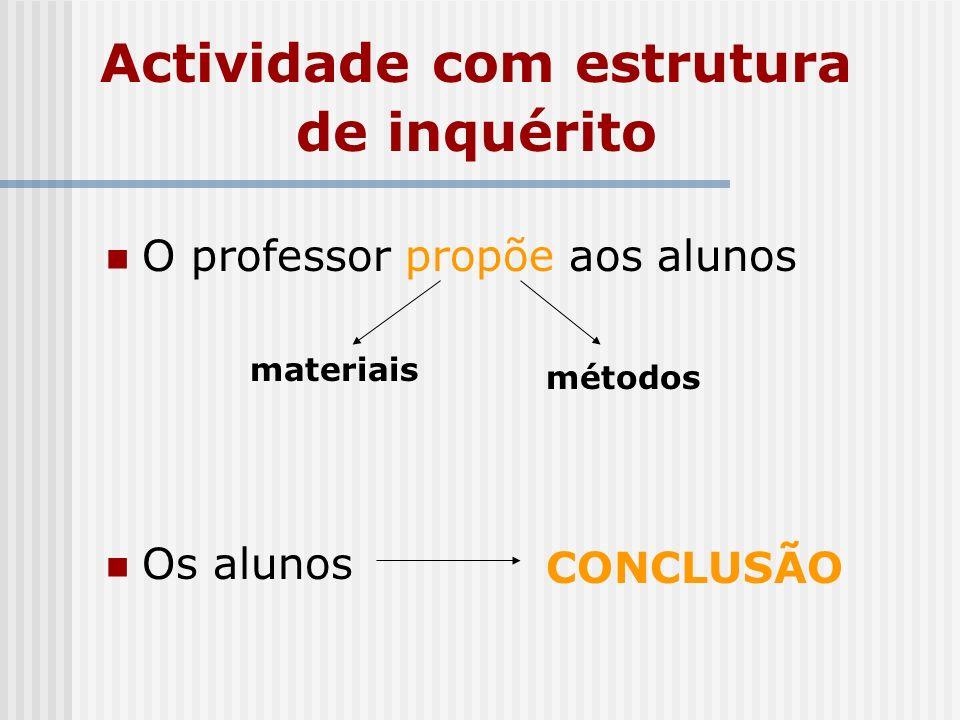 Actividade com estrutura de inquérito O professor propõe aos alunos Os alunos materiais métodos CONCLUSÃO