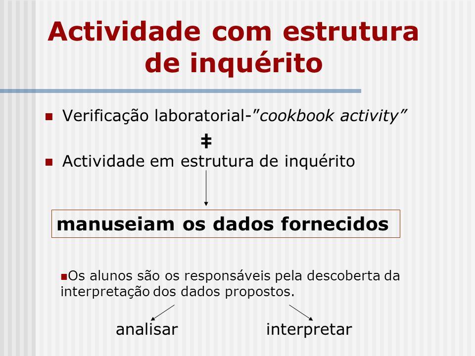 Actividade com estrutura de inquérito Verificação Laboratorial – 1 unica resposta certa Actividade de Inquérito - diferentes conclusões