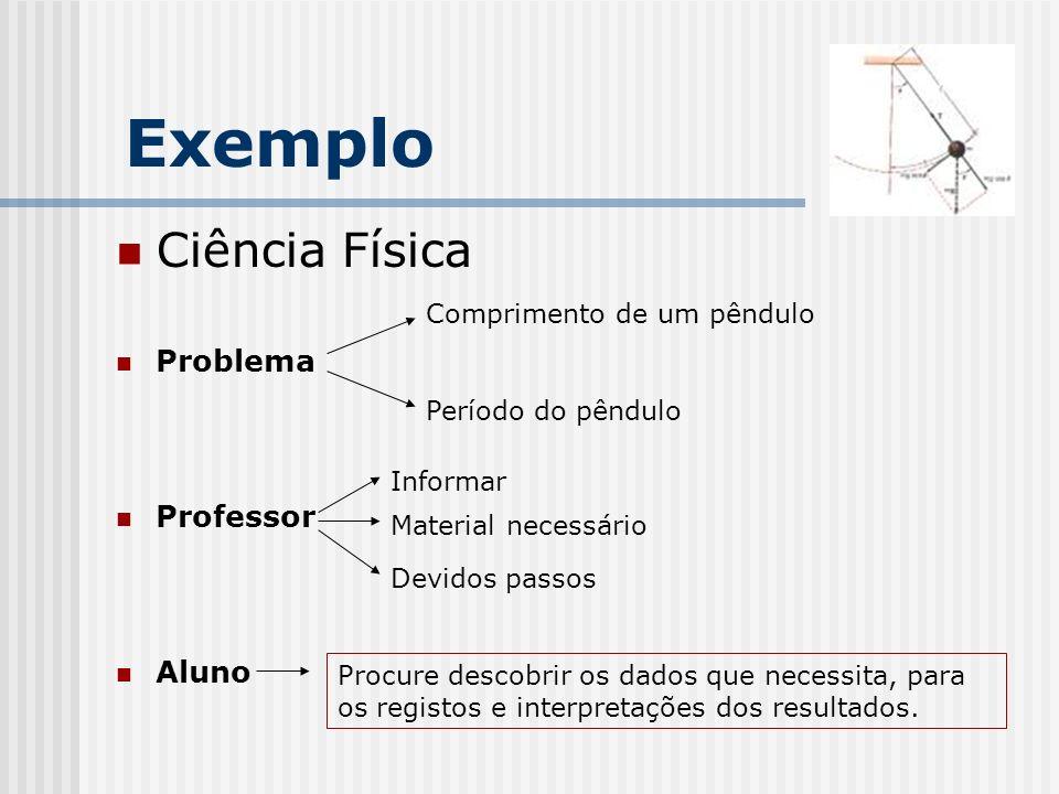 Exemplo Ciência Física Problema Professor Aluno Comprimento de um pêndulo Período do pêndulo Informar Material necessário Devidos passos Procure desco