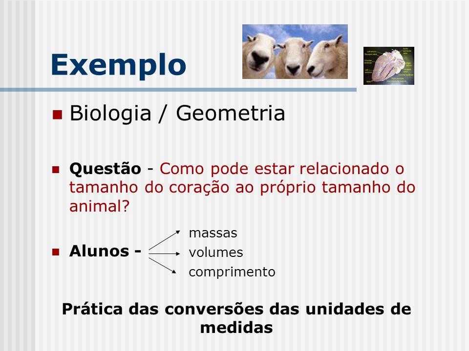 Exemplo Biologia / Geometria Questão - Como pode estar relacionado o tamanho do coração ao próprio tamanho do animal? Alunos - massas volumes comprime