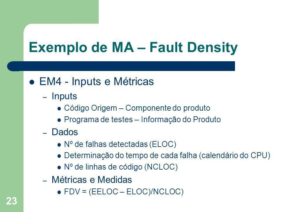 23 Exemplo de MA – Fault Density EM4 - Inputs e Métricas – Inputs Código Origem – Componente do produto Programa de testes – Informação do Produto – D