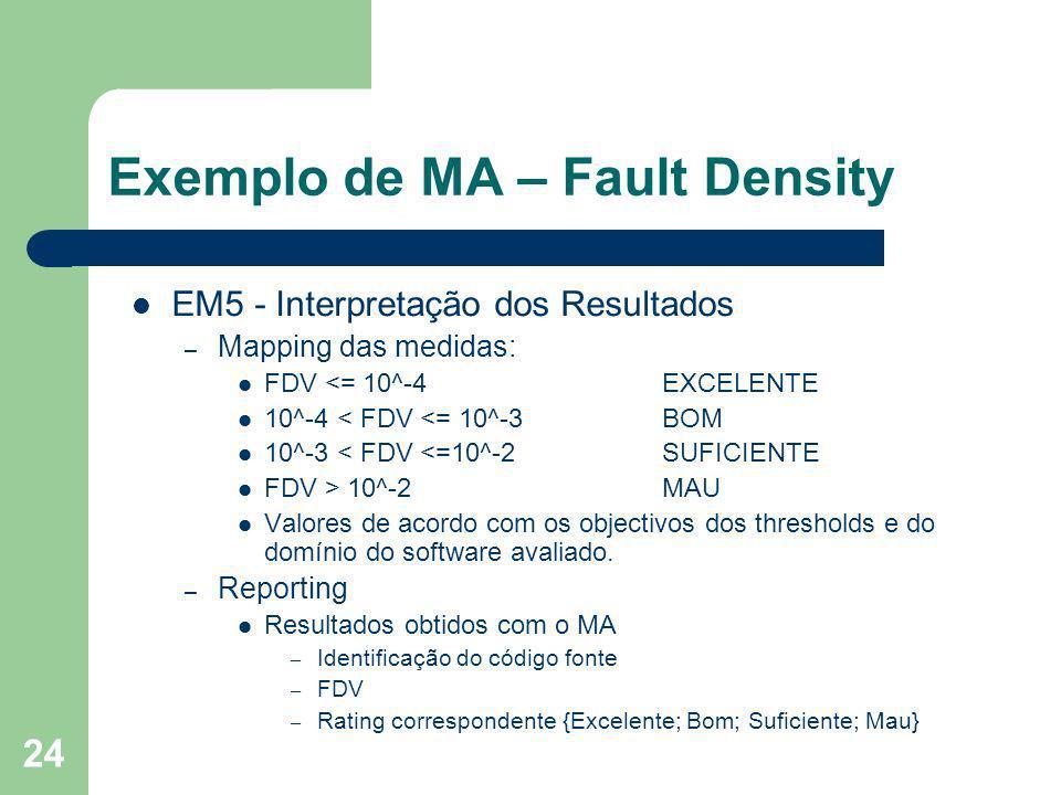 24 Exemplo de MA – Fault Density EM5 - Interpretação dos Resultados – Mapping das medidas: FDV <= 10^-4EXCELENTE 10^-4 < FDV <= 10^-3BOM 10^-3 < FDV <