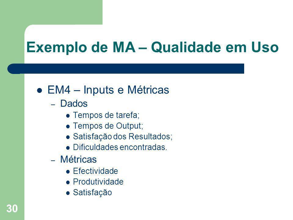 30 EM4 – Inputs e Métricas – Dados Tempos de tarefa; Tempos de Output; Satisfação dos Resultados; Dificuldades encontradas. – Métricas Efectividade Pr