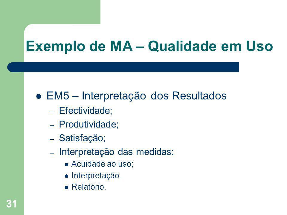 31 EM5 – Interpretação dos Resultados – Efectividade; – Produtividade; – Satisfação; – Interpretação das medidas: Acuidade ao uso; Interpretação. Rela