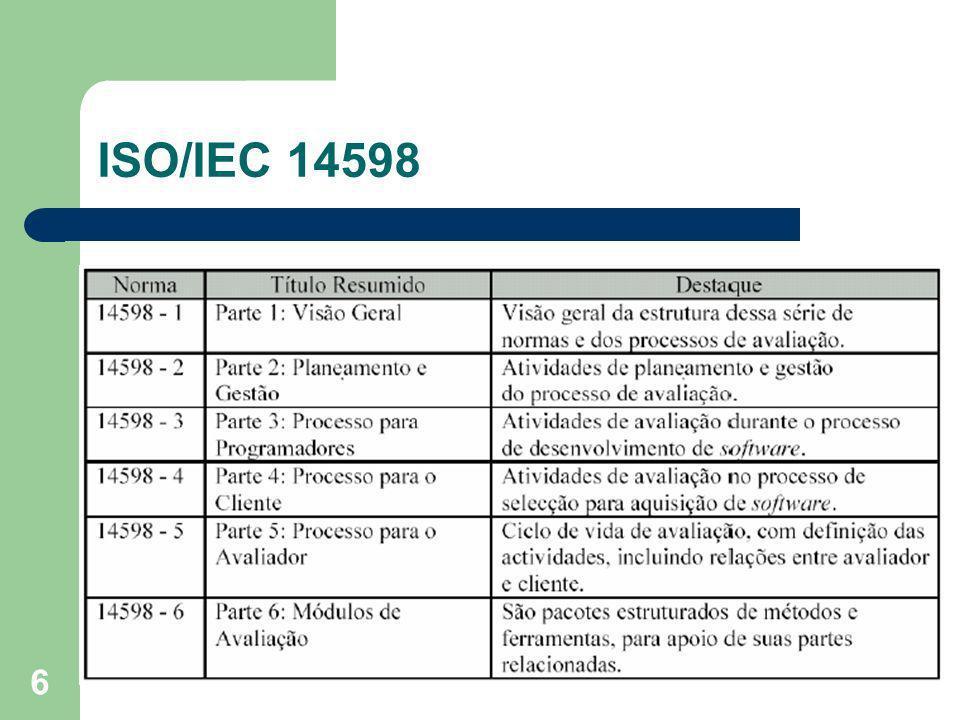 27 Exemplo de MA – Qualidade em Uso EM0 – Introdução – Princípios de avaliação da qualidade em uso de um produto de software.