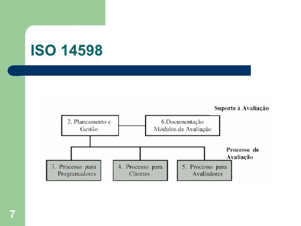 18 Formato Documentação (EM0 – EM5) EM4 – Inputs e Métricas – Identifica os inputs necessários para a avaliação: Componentes do produto; Informação do produto; Informação de suporte; Informação sobre o produto em utilização.