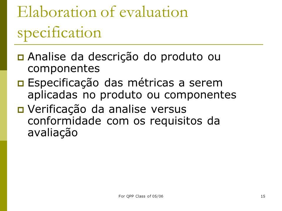 For QPP Class of 05/0615 Elaboration of evaluation specification Analise da descrição do produto ou componentes Especificação das métricas a serem apl