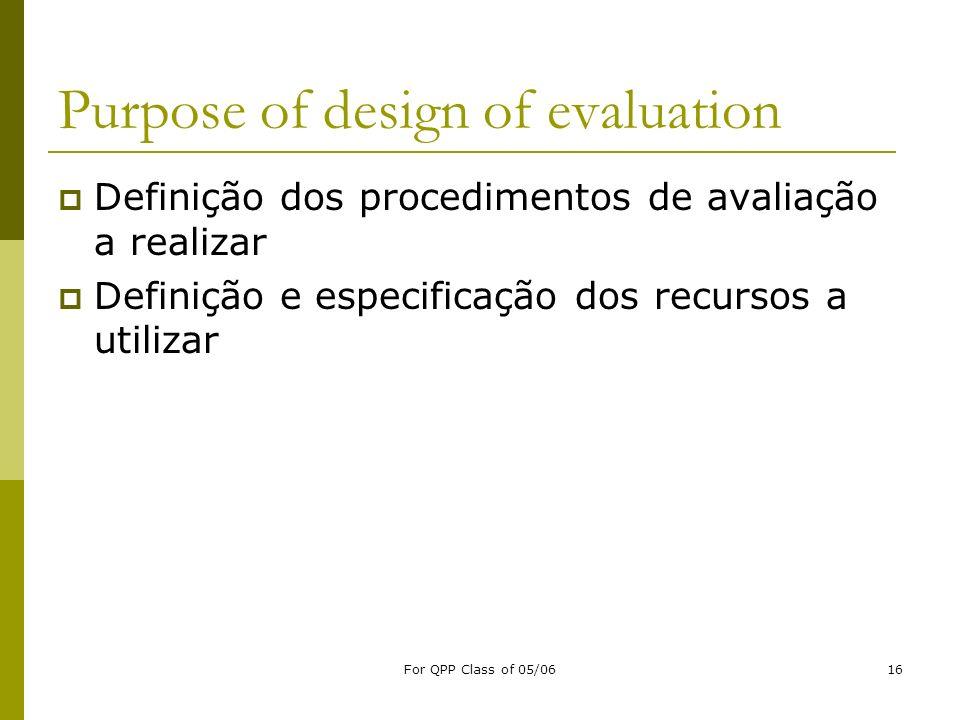 For QPP Class of 05/0616 Purpose of design of evaluation Definição dos procedimentos de avaliação a realizar Definição e especificação dos recursos a
