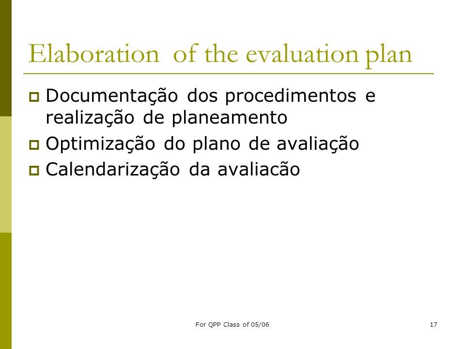 For QPP Class of 05/0617 Elaboration of the evaluation plan Documentação dos procedimentos e realização de planeamento Optimização do plano de avaliaç