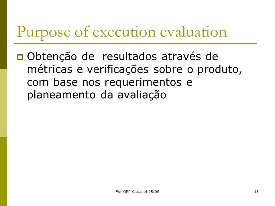 For QPP Class of 05/0618 Purpose of execution evaluation Obtenção de resultados através de métricas e verificações sobre o produto, com base nos reque