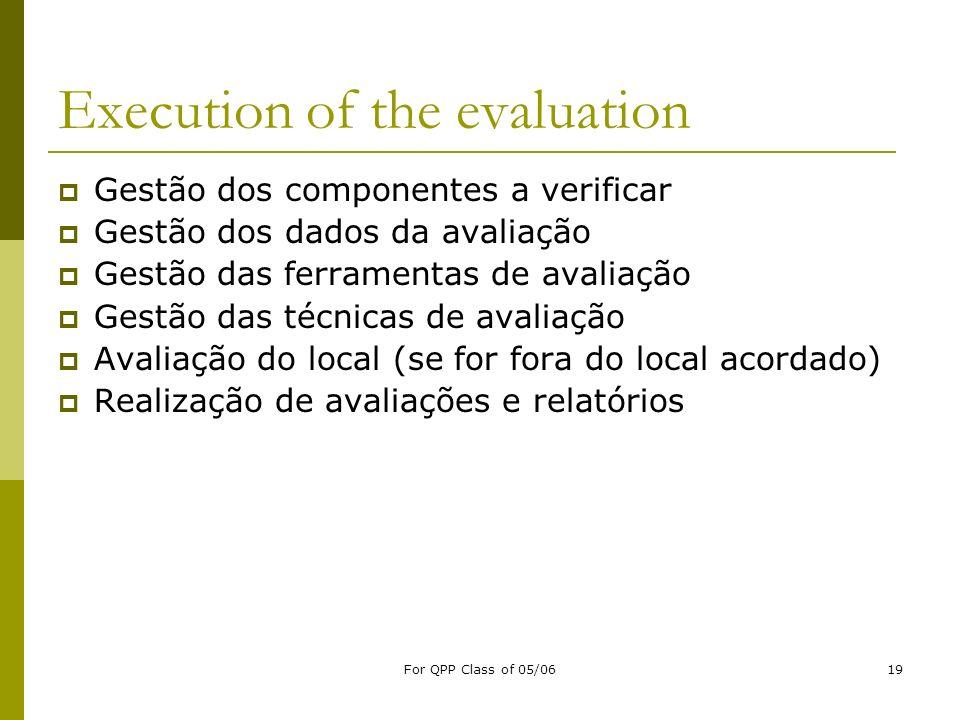 For QPP Class of 05/0619 Execution of the evaluation Gestão dos componentes a verificar Gestão dos dados da avaliação Gestão das ferramentas de avalia