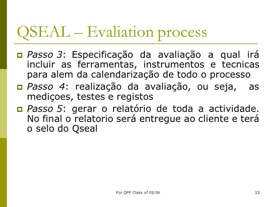 For QPP Class of 05/0623 QSEAL – Evaliation process Passo 3:Especificação da avaliação a qual irá incluir as ferramentas, instrumentos e tecnicas para