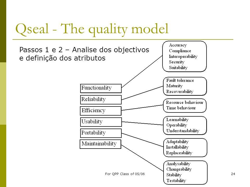 For QPP Class of 05/0624 Qseal - The quality model Passos 1 e 2 – Analise dos objectivos e definição dos atributos