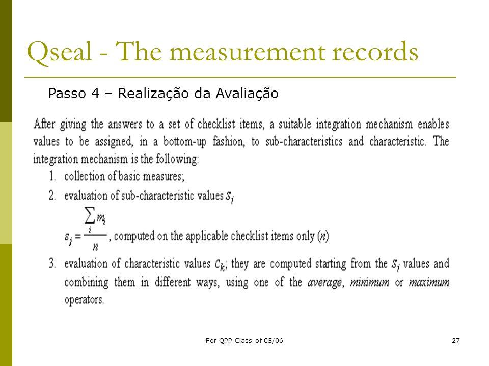 For QPP Class of 05/0627 Qseal - The measurement records Passo 4 – Realização da Avaliação