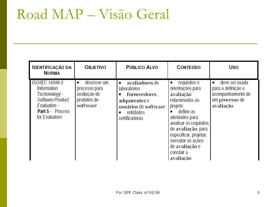 For QPP Class of 05/065 Road MAP – Visão Geral