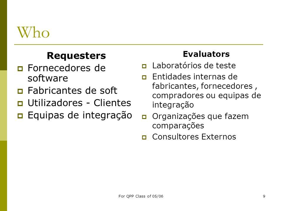 For QPP Class of 05/069 Who Requesters Fornecedores de software Fabricantes de soft Utilizadores - Clientes Equipas de integração Evaluators Laboratór