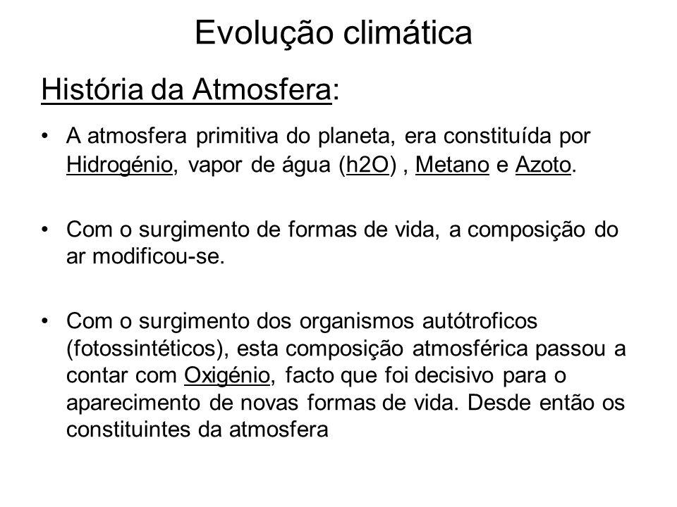 Evolução climática História da Atmosfera: A atmosfera primitiva do planeta, era constituída por Hidrogénio, vapor de água (h2O), Metano e Azoto. Com o
