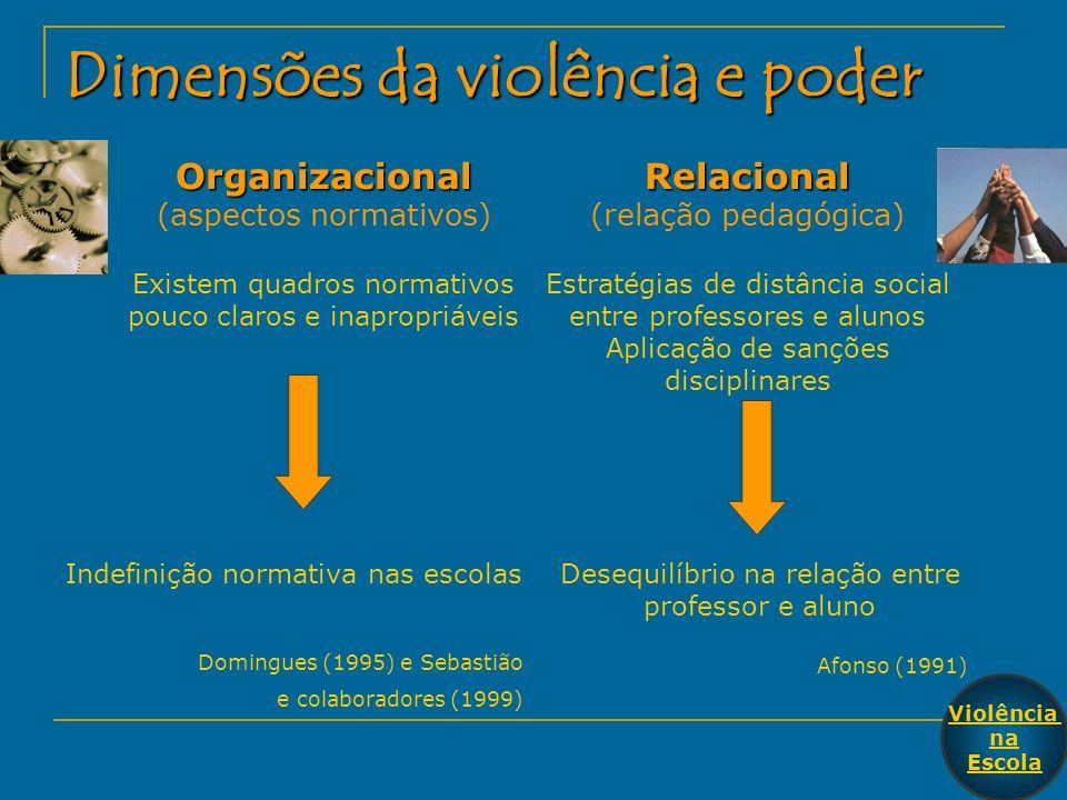 Dimensões da violência e poder Organizacional (aspectos normativos) Existem quadros normativos pouco claros e inapropriáveis Indefinição normativa nas