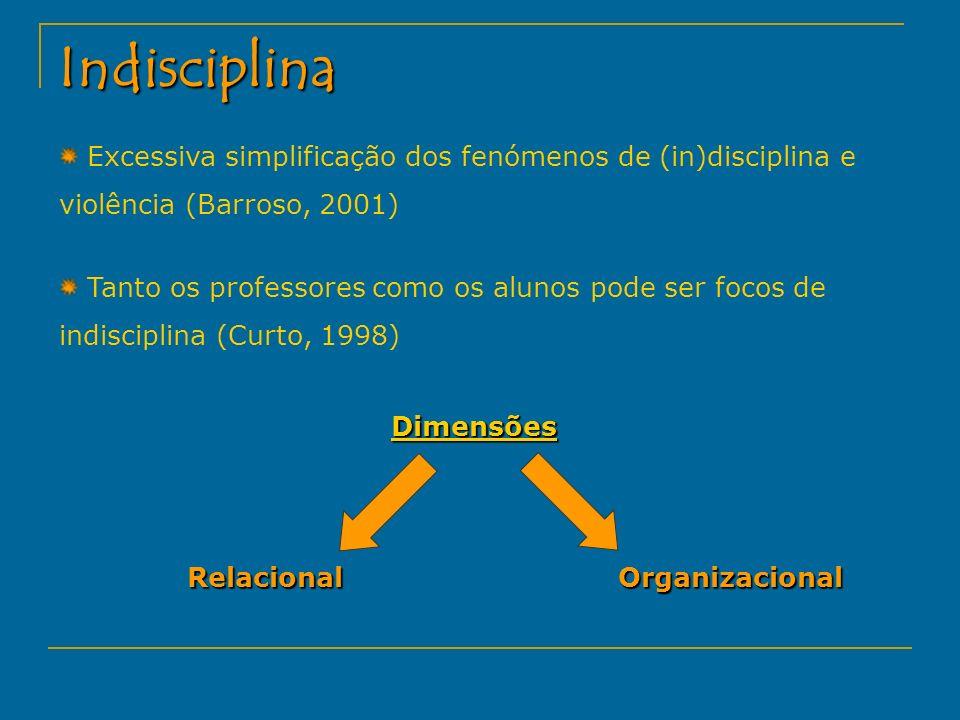 Indisciplina Excessiva simplificação dos fenómenos de (in)disciplina e violência (Barroso, 2001) Tanto os professores como os alunos pode ser focos de