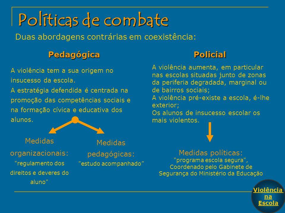 Políticas de combate Duas abordagens contrárias em coexistência: Pedagógica A violência tem a sua origem no insucesso da escola. A estratégia defendid