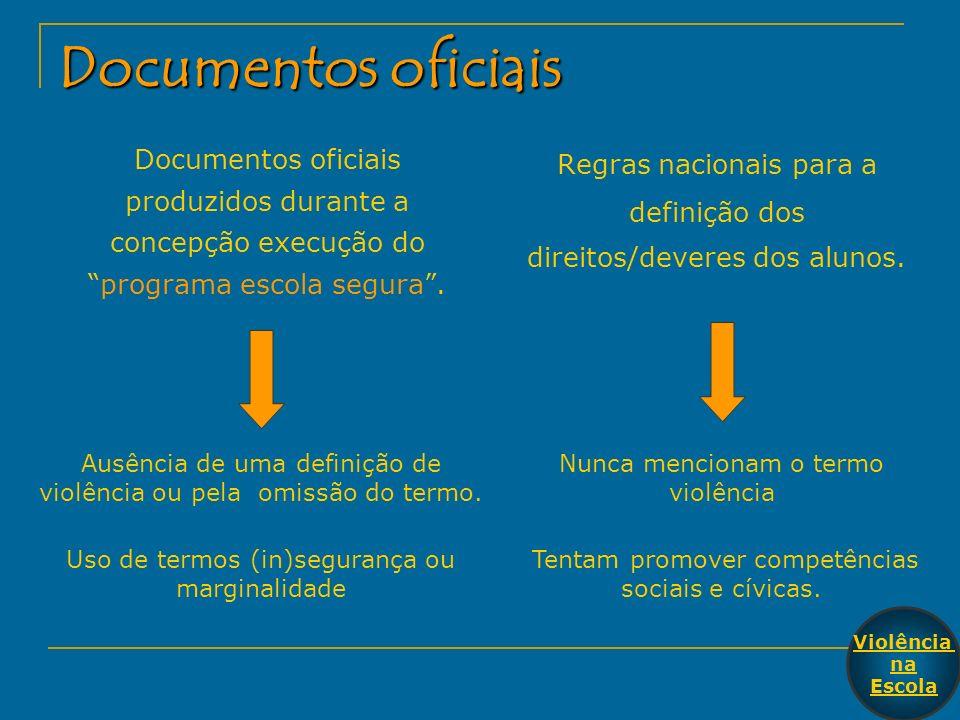 Documentos oficiais Documentos oficiais produzidos durante a concepção execução doprograma escola segura. Regras nacionais para a definição dos direit