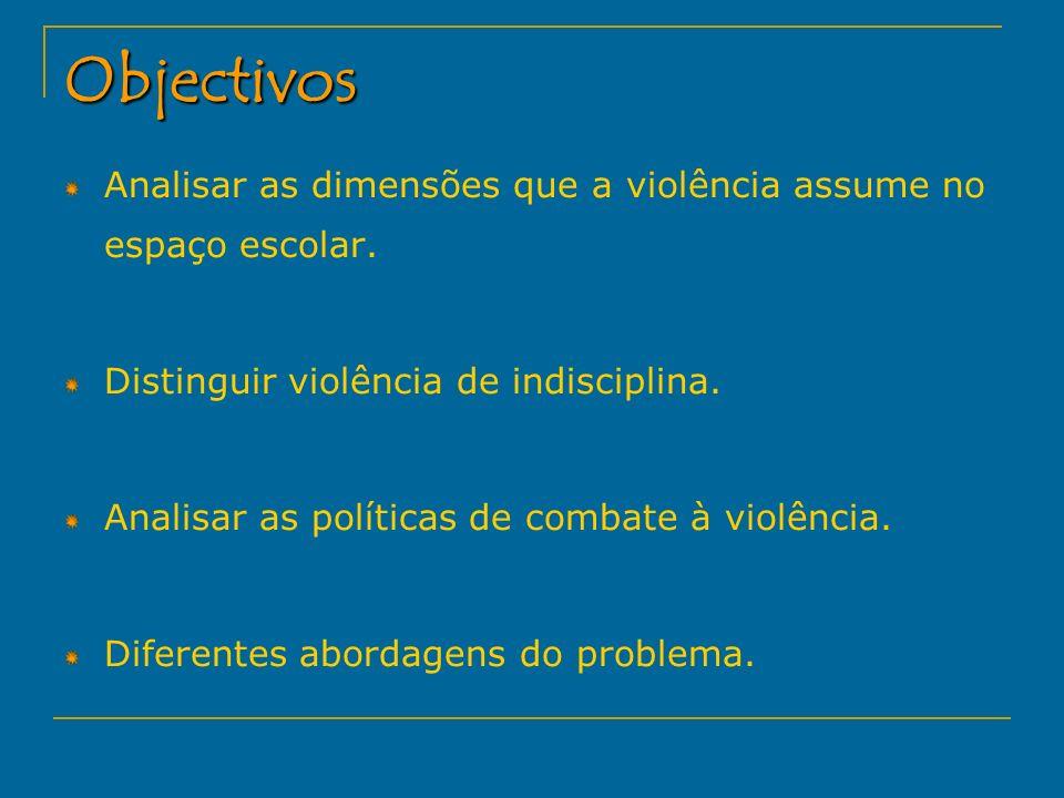 Objectivos Analisar as dimensões que a violência assume no espaço escolar. Distinguir violência de indisciplina. Analisar as políticas de combate à vi