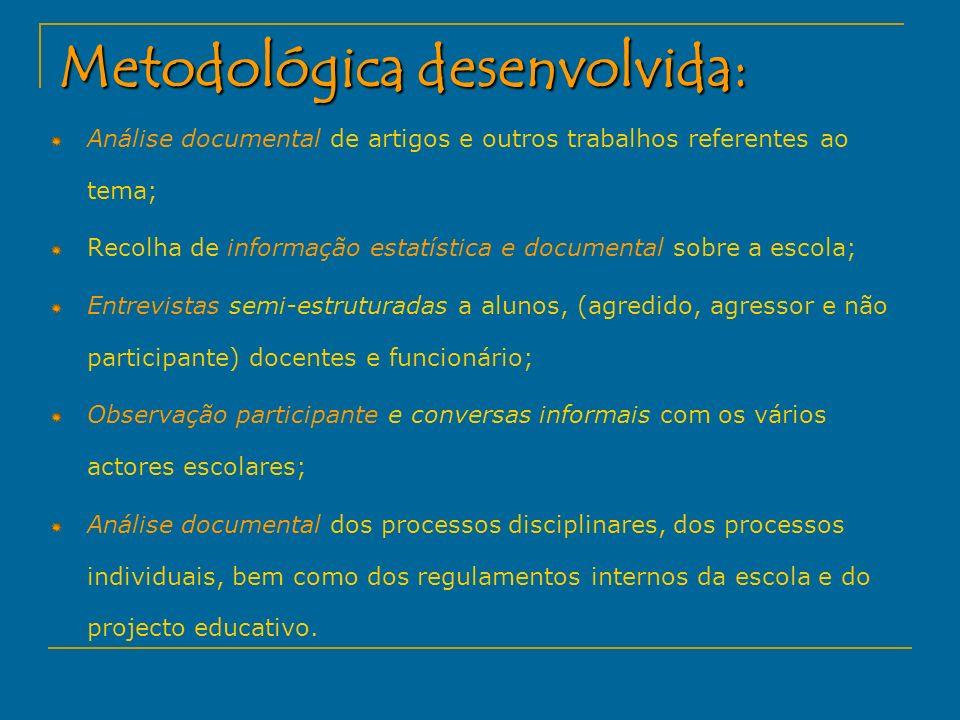 Metodológica desenvolvida: Análise documental de artigos e outros trabalhos referentes ao tema; Recolha de informação estatística e documental sobre a