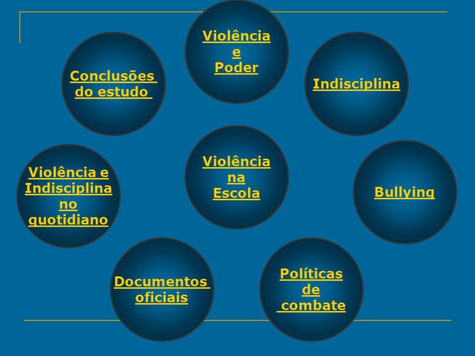 Indisciplina Conclusões do estudo Violência na Escola Violência e Indisciplina no quotidiano Documentos oficiais Políticas de combate Violência e Pode