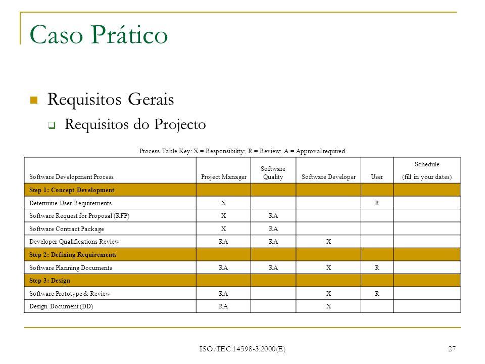 ISO/IEC 14598-3:2000(E) 27 Caso Prático Requisitos Gerais Requisitos do Projecto Process Table Key: X = Responsibility; R = Review; A = Approval requi