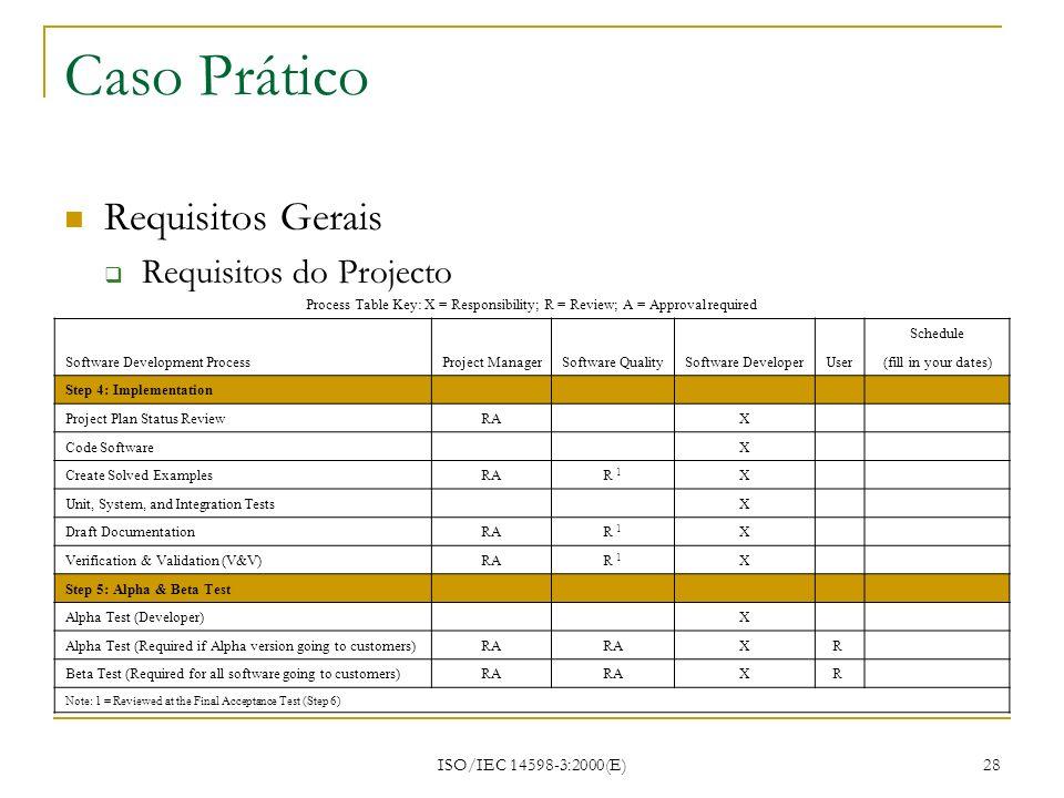 ISO/IEC 14598-3:2000(E) 28 Caso Prático Requisitos Gerais Requisitos do Projecto Process Table Key: X = Responsibility; R = Review; A = Approval requi