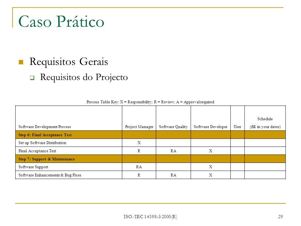 ISO/IEC 14598-3:2000(E) 29 Caso Prático Requisitos Gerais Requisitos do Projecto Process Table Key: X = Responsibility; R = Review; A = Approval requi