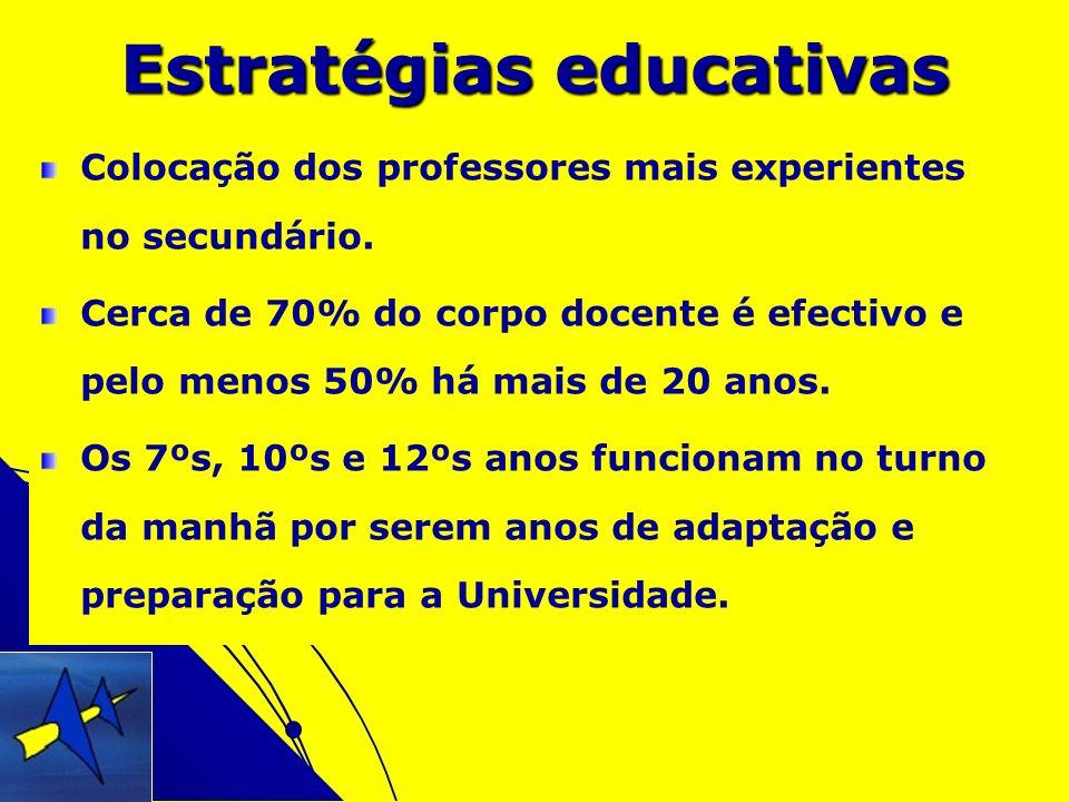 Estratégias educativas Colocação dos professores mais experientes no secundário. Cerca de 70% do corpo docente é efectivo e pelo menos 50% há mais de