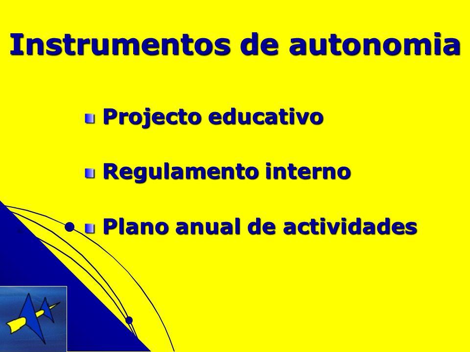 Instrumentos de autonomia Projecto educativo Regulamento interno Plano anual de actividades