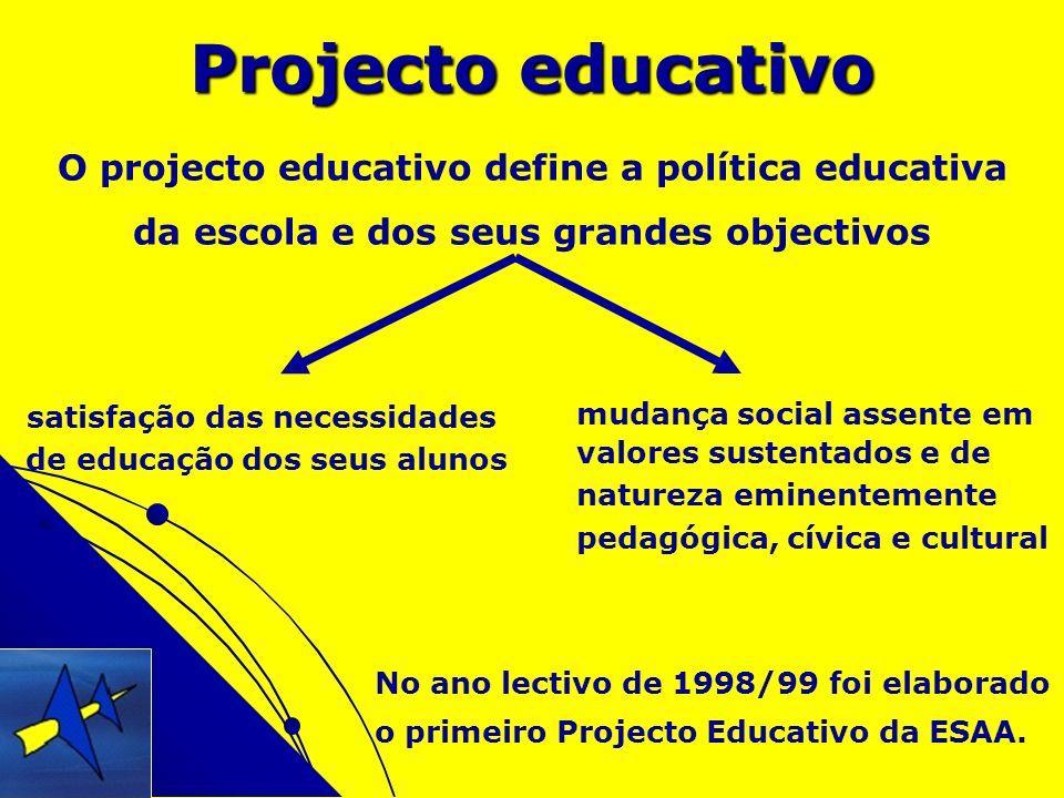 Projecto educativo O projecto educativo define a política educativa da escola e dos seus grandes objectivos satisfação das necessidades de educação do