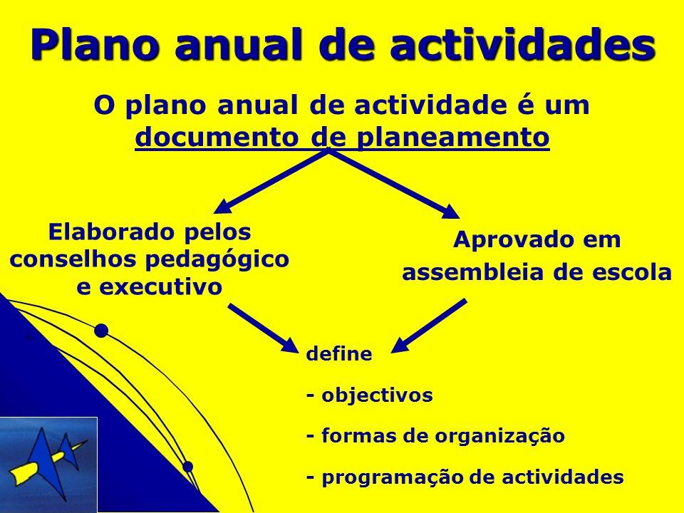 Plano anual de actividades O plano anual de actividade é um documento de planeamento Aprovado em assembleia de escola Elaborado pelos conselhos pedagó